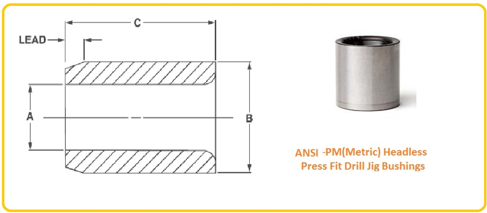 ANSI PMmetric Headless Press Fit Drill Jig Bush