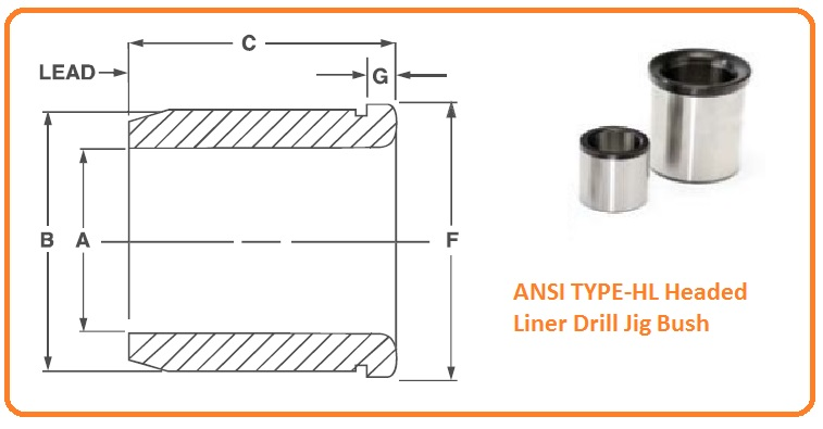 ANSI TYPE-HL Headed Liner Drill Jig Bush